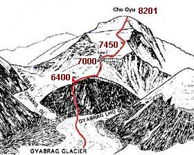 alpinism_cho_oyu_map